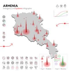 Map armenia epidemic and quarantine emergency vector