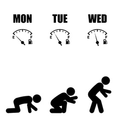 Weekly working life evolution fuel vector