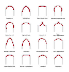 Various arch types flat set vector