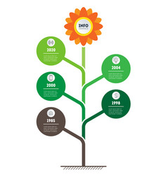 Vertical timeline infographics the sustainable vector