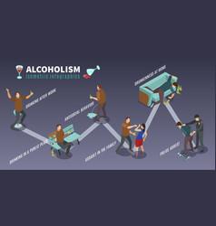 Alcoholism isometric infographics vector