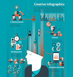 Creative infographic set vector image