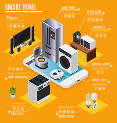 iot isometric infographic composition vector image