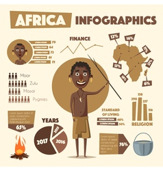 Africa infographics Indigenous south American vector image