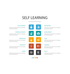 Self learning infographic 10 option concept vector