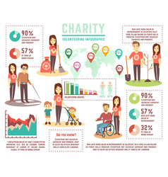 social help and charity work concept vector image vector image