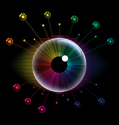 spectrum eye vector image