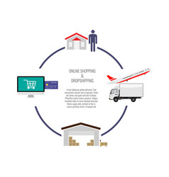 Dropshipping concept infographic online shopping vector