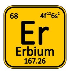 Periodic table element erbium icon vector image