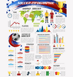 Football game and soccer sport club infographic vector