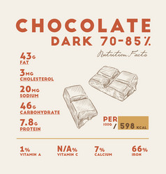 Nutrition facts of dark chocolate hand draw vector