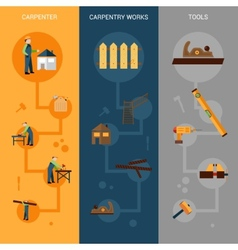 Carpentry banner set vector