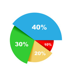 Colorful Business Pie Chart vector