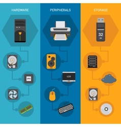 Computer Parts Banners vector image
