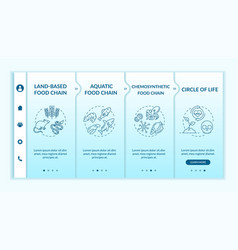 Food chain onboarding template biological process vector