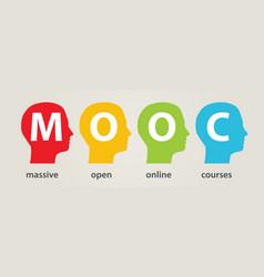 mooc heads vector image