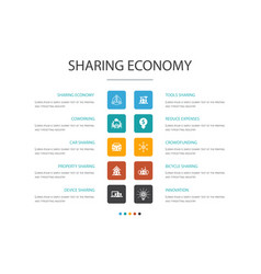 Sharing economy infographic 10 option concept vector