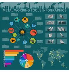 Set of metal working tools Infographics vector image