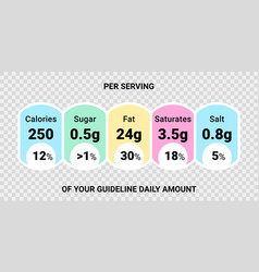 Food value label chart information beverage vector
