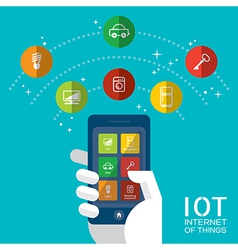 Iot - internet things concept vector