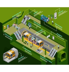 1608i201020Sm003c11underground infographic vector image
