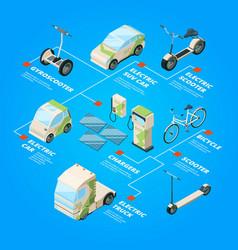 electric cars eco transport bikes segways ecology vector image