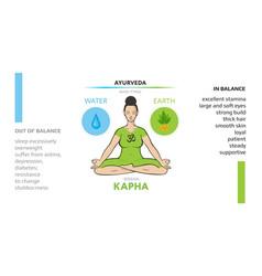 Kapha dosha of human body vector