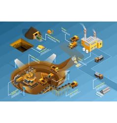 Mining Infographic Set vector image