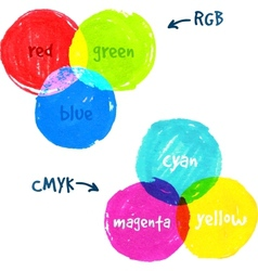RGB and CMYK vector image