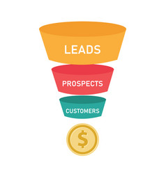 sales funnel business concept wof leads prospects vector image