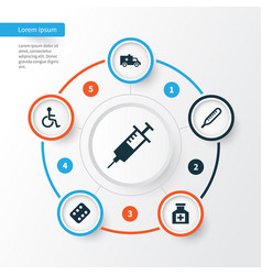 Antibiotic icons set collection of injection bus vector