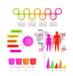 body mass index obesity and overweight vector image