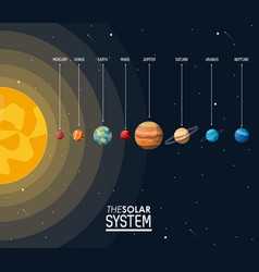 colorful poster the solar system with sun and vector image vector image