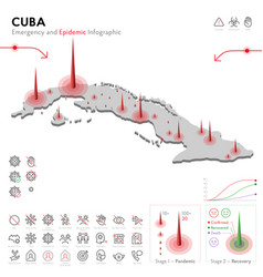 Map cuba epidemic and quarantine emergency vector