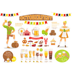 oktoberfest poster depicting food and beer vector image