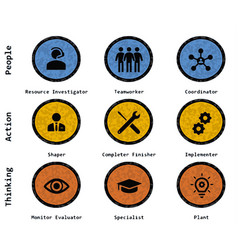 Belbin team roles english text vector