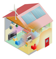 green energy house vector image