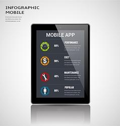 Mobile apps information vector image