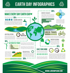 ecology earth conservation infographics vector image vector image