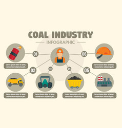 Coal industry infographic flat style vector