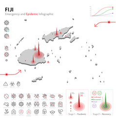 Map fiji epidemic and quarantine emergency vector