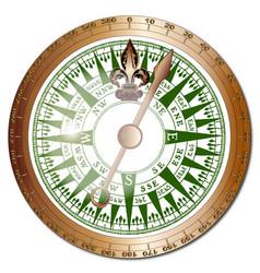 Ships compass vector