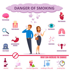 smoking danger cartoon set vector image