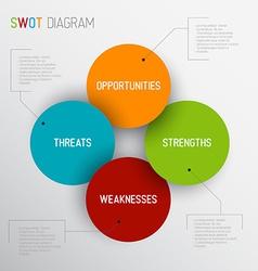 SWOT vector image