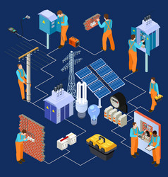 Electrical service isometric concept with vector