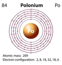 Diagram representation of the element polonium vector image