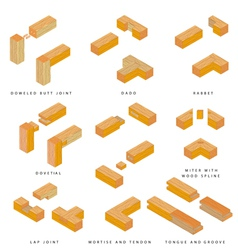 Wooden joints vector image