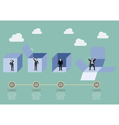 Businessman is getting out of the box infographic vector image