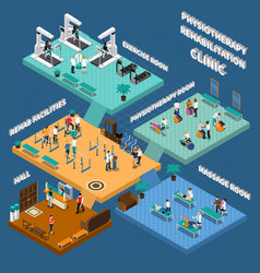Physiotherapy rehabilitation clinic isometric vector