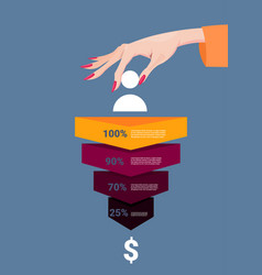 Woman hand hold human icon sales funnel stages vector